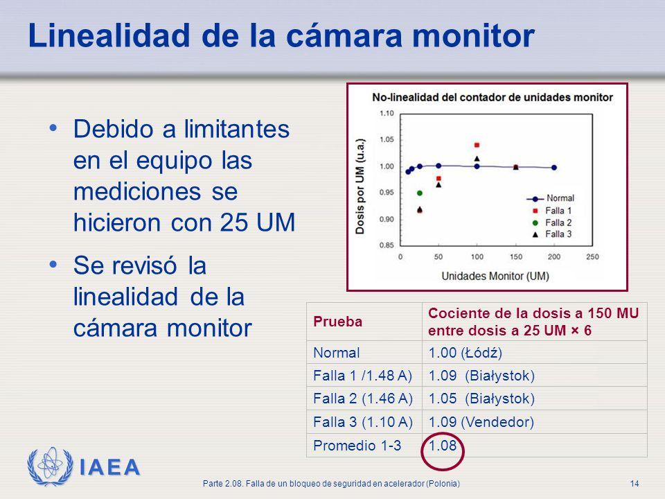 IAEA Parte 2.08. Falla de un bloqueo de seguridad en acelerador (Polonia)14 Linealidad de la cámara monitor Debido a limitantes en el equipo las medic