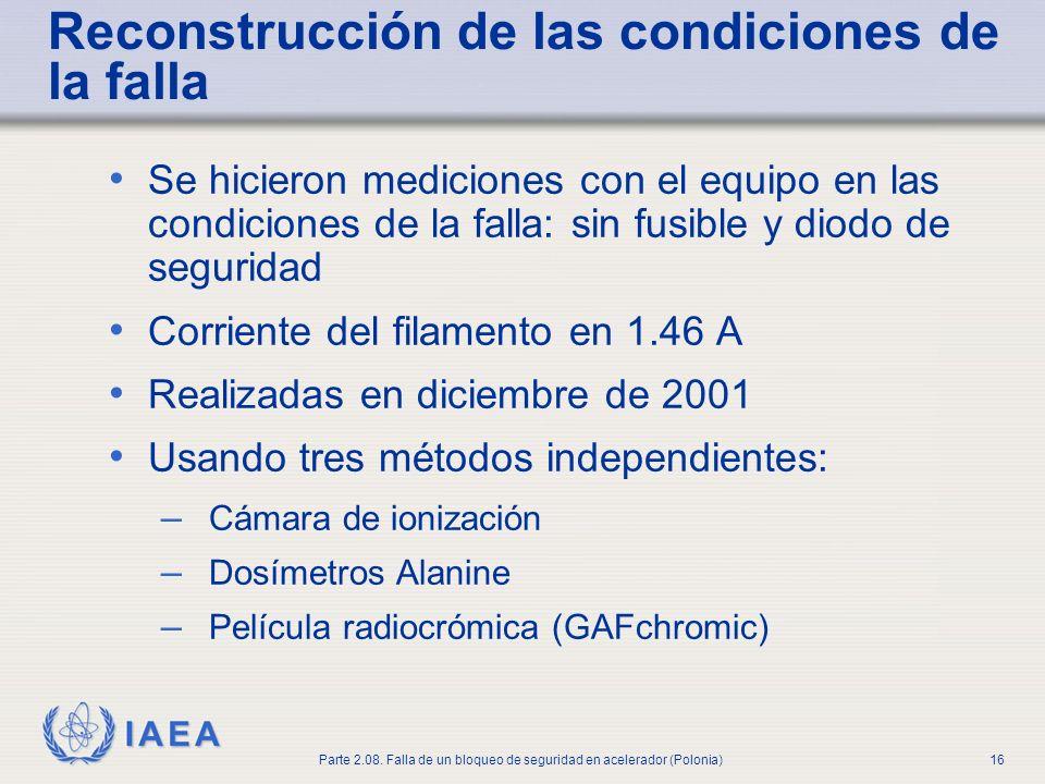 IAEA Parte 2.08. Falla de un bloqueo de seguridad en acelerador (Polonia)16 Reconstrucción de las condiciones de la falla Se hicieron mediciones con e