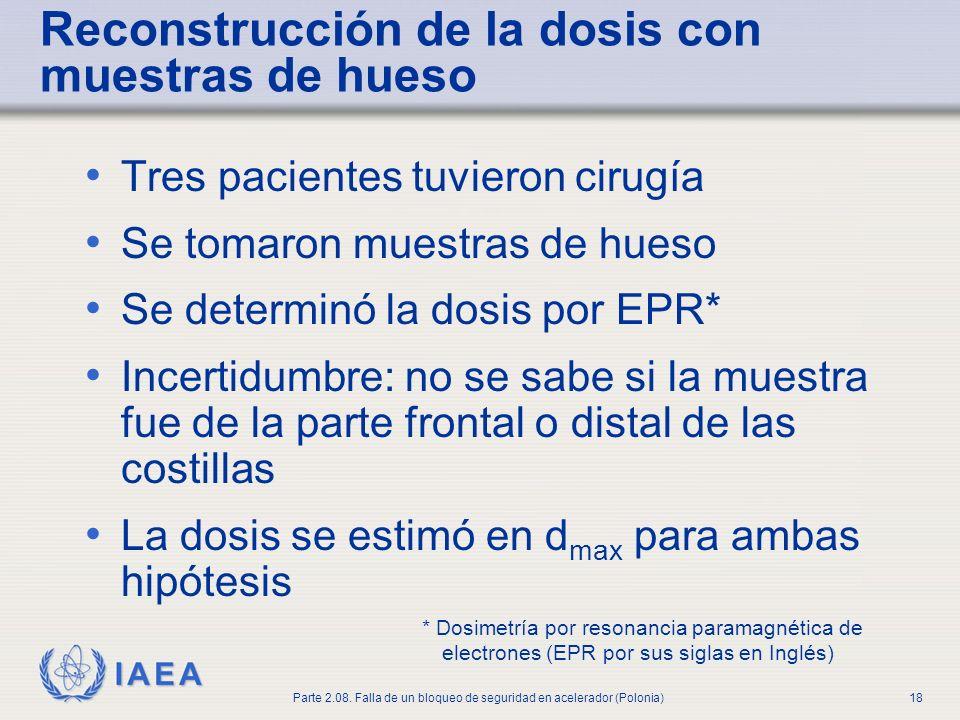 IAEA Parte 2.08. Falla de un bloqueo de seguridad en acelerador (Polonia)18 Reconstrucción de la dosis con muestras de hueso Tres pacientes tuvieron c