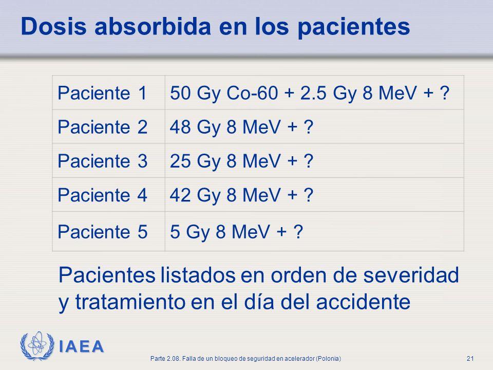 IAEA Parte 2.08. Falla de un bloqueo de seguridad en acelerador (Polonia)21 Dosis absorbida en los pacientes Pacientes listados en orden de severidad