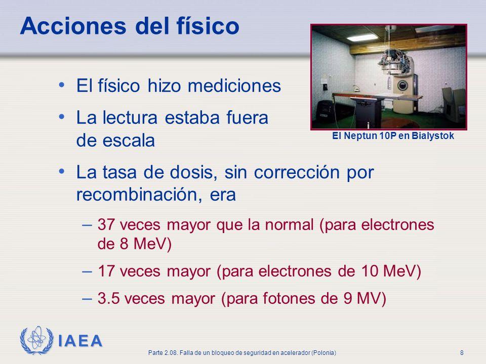 IAEA Parte 2.08. Falla de un bloqueo de seguridad en acelerador (Polonia)8 Acciones del físico El físico hizo mediciones La lectura estaba fuera de es