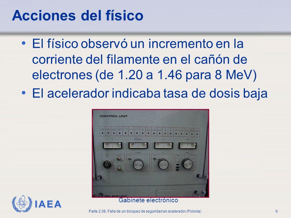 IAEA Parte 2.08. Falla de un bloqueo de seguridad en acelerador (Polonia)9 Acciones del físico El físico observó un incremento en la corriente del fil