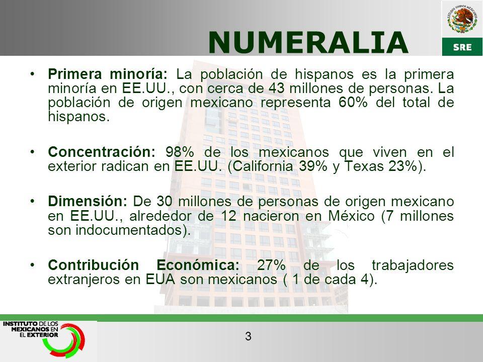 NUMERALIA Primera minoría: La población de hispanos es la primera minoría en EE.UU., con cerca de 43 millones de personas. La población de origen mexi