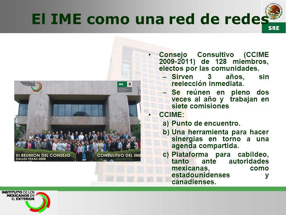 El IME como una red de redes Consejo Consultivo (CCIME 2009-2011) de 128 miembros, electos por las comunidades. –Sirven 3 años, sin reelección inmedia
