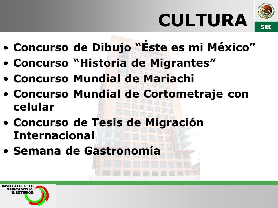 CULTURA Concurso de Dibujo Éste es mi México Concurso Historia de Migrantes Concurso Mundial de Mariachi Concurso Mundial de Cortometraje con celular
