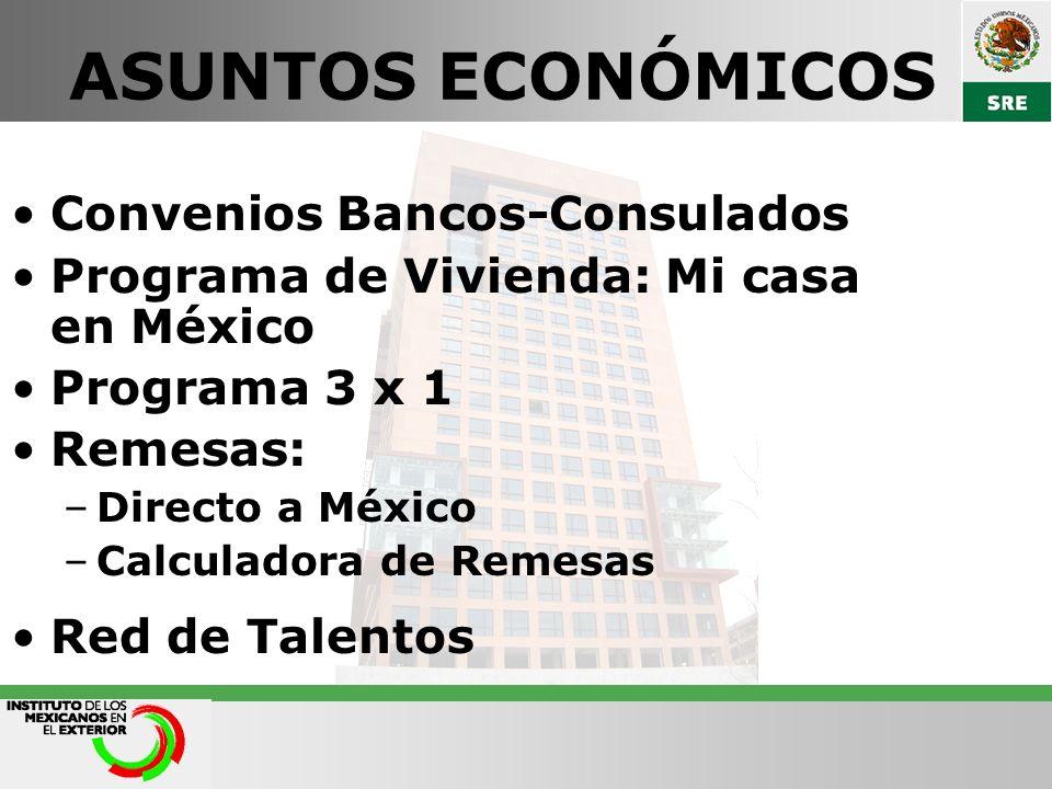ASUNTOS ECONÓMICOS Convenios Bancos-Consulados Programa de Vivienda: Mi casa en México Programa 3 x 1 Remesas: –Directo a México –Calculadora de Remes