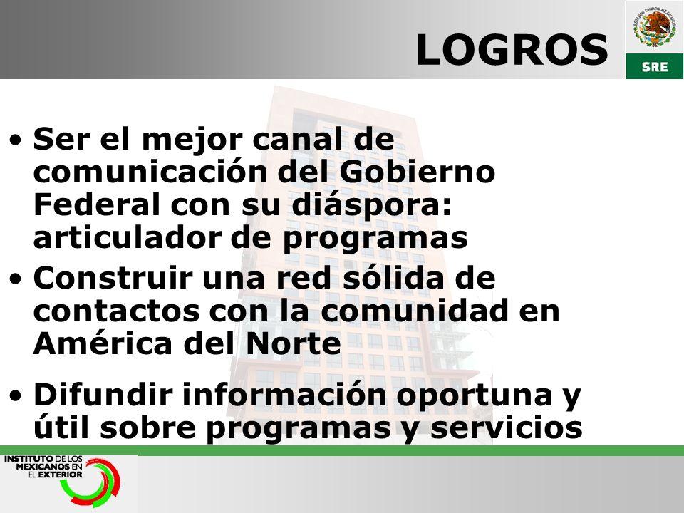 LOGROS Ser el mejor canal de comunicación del Gobierno Federal con su diáspora: articulador de programas Construir una red sólida de contactos con la