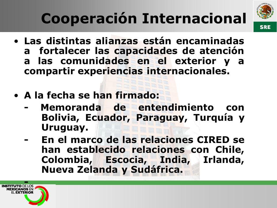 Cooperación Internacional Las distintas alianzas están encaminadas a fortalecer las capacidades de atención a las comunidades en el exterior y a compa