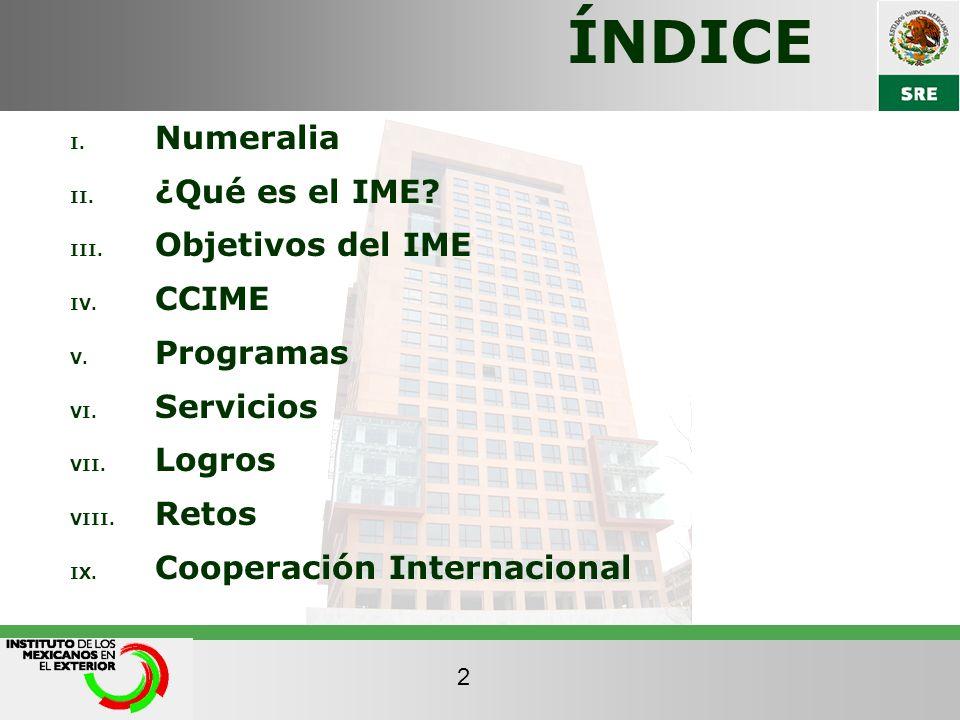 I. Numeralia II. ¿Qué es el IME? III. Objetivos del IME IV. CCIME V. Programas VI. Servicios VII. Logros VIII. Retos IX. Cooperación Internacional ÍND