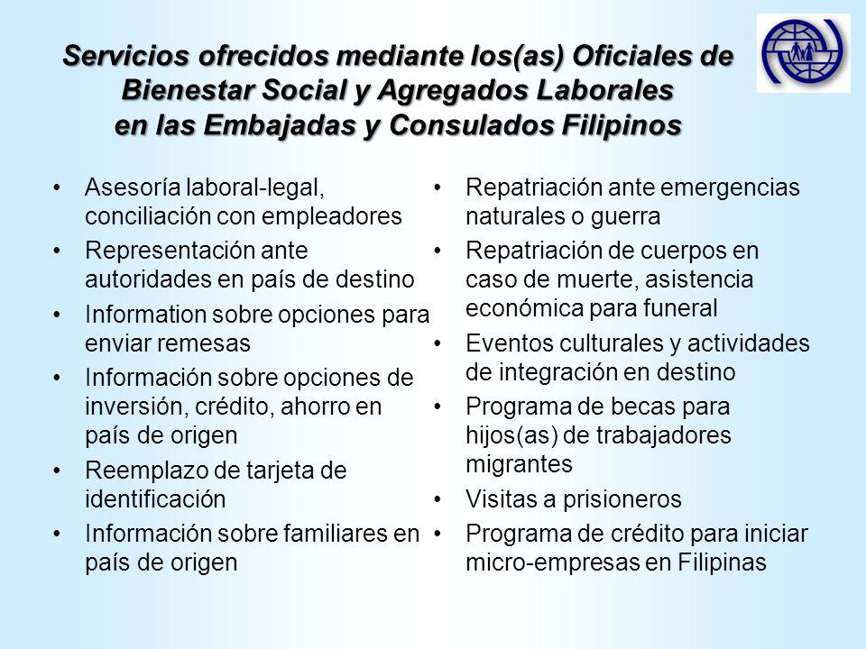 Servicios ofrecidos mediante los(as) Oficiales de Bienestar Social y Agregados Laborales en las Embajadas y Consulados Filipinos Servicios ofrecidos m