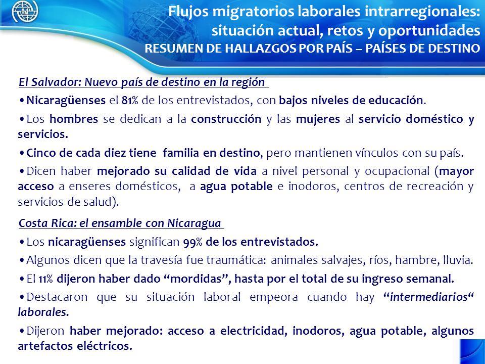 El Salvador: Nuevo país de destino en la región Nicaragüenses el 81% de los entrevistados, con bajos niveles de educación. Los hombres se dedican a la