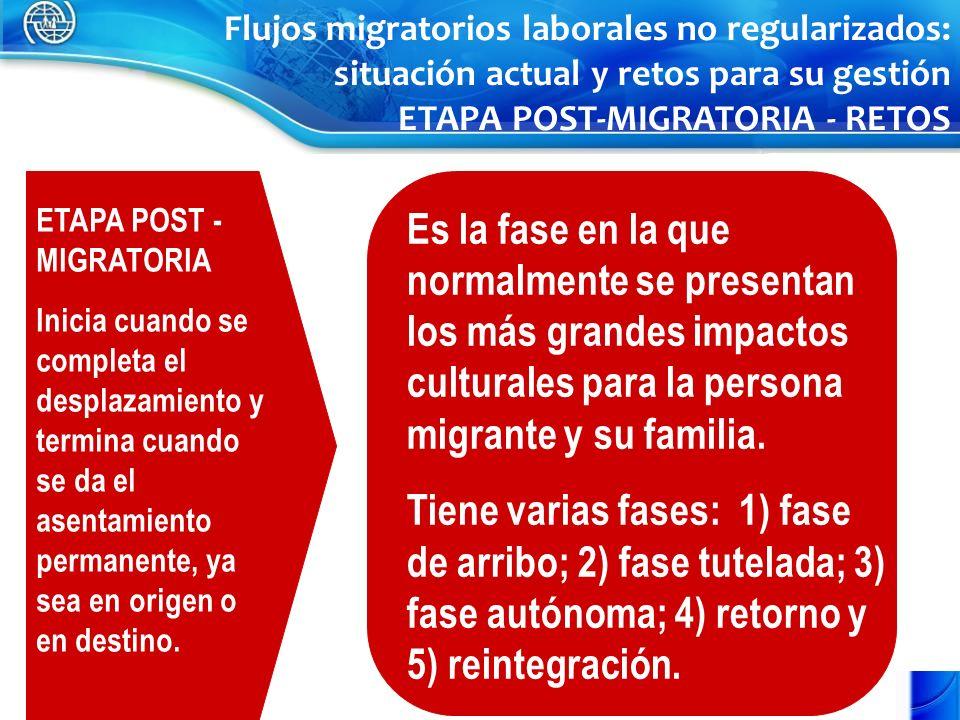 ETAPA POST - MIGRATORIA Inicia cuando se completa el desplazamiento y termina cuando se da el asentamiento permanente, ya sea en origen o en destino.