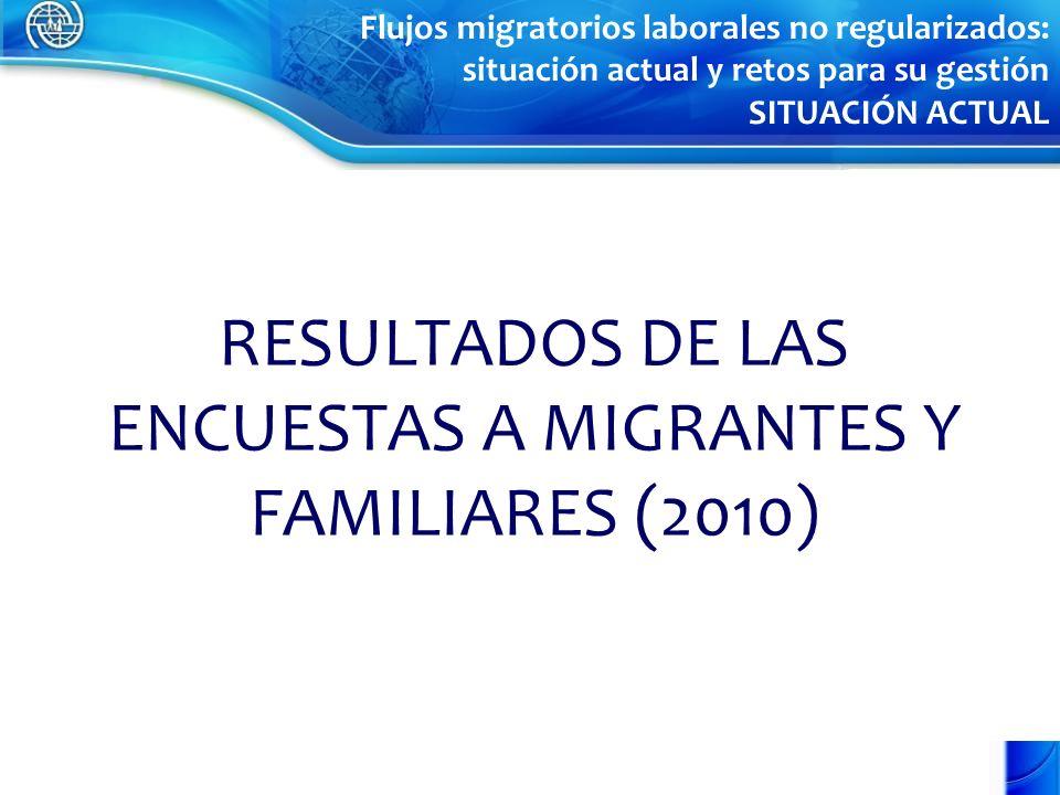 RESULTADOS DE LAS ENCUESTAS A MIGRANTES Y FAMILIARES (2010) Flujos migratorios laborales no regularizados: situación actual y retos para su gestión SITUACIÓN ACTUAL