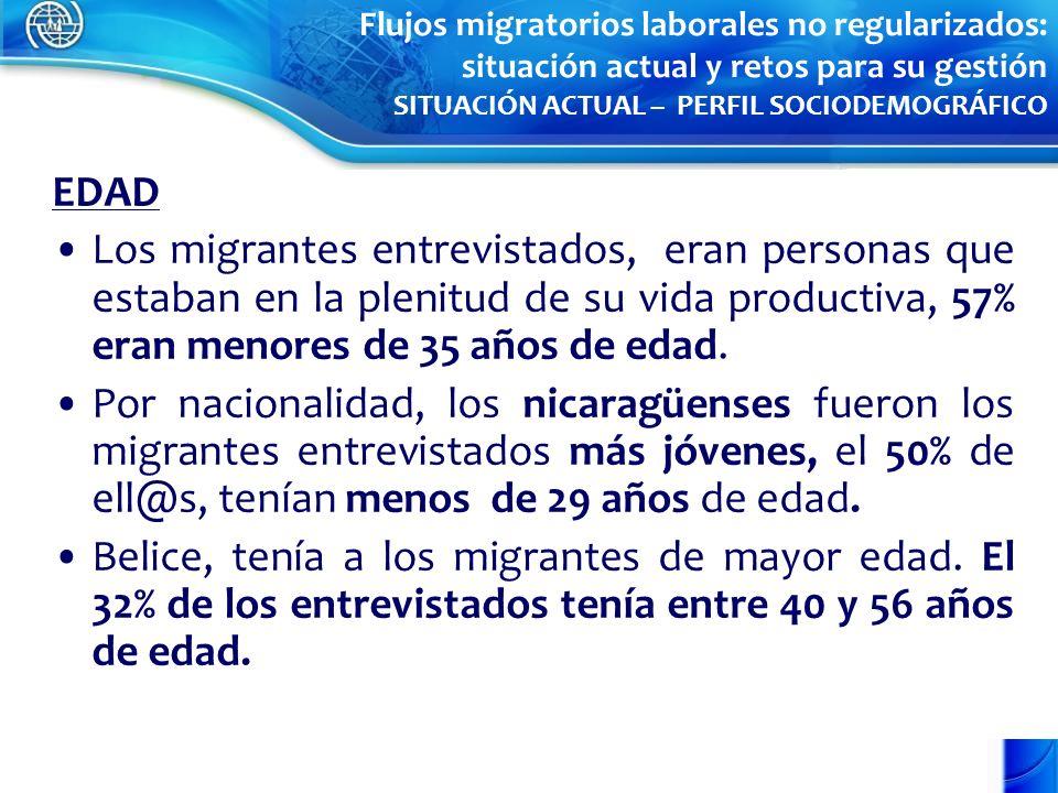 EDAD Los migrantes entrevistados, eran personas que estaban en la plenitud de su vida productiva, 57% eran menores de 35 años de edad. Por nacionalida