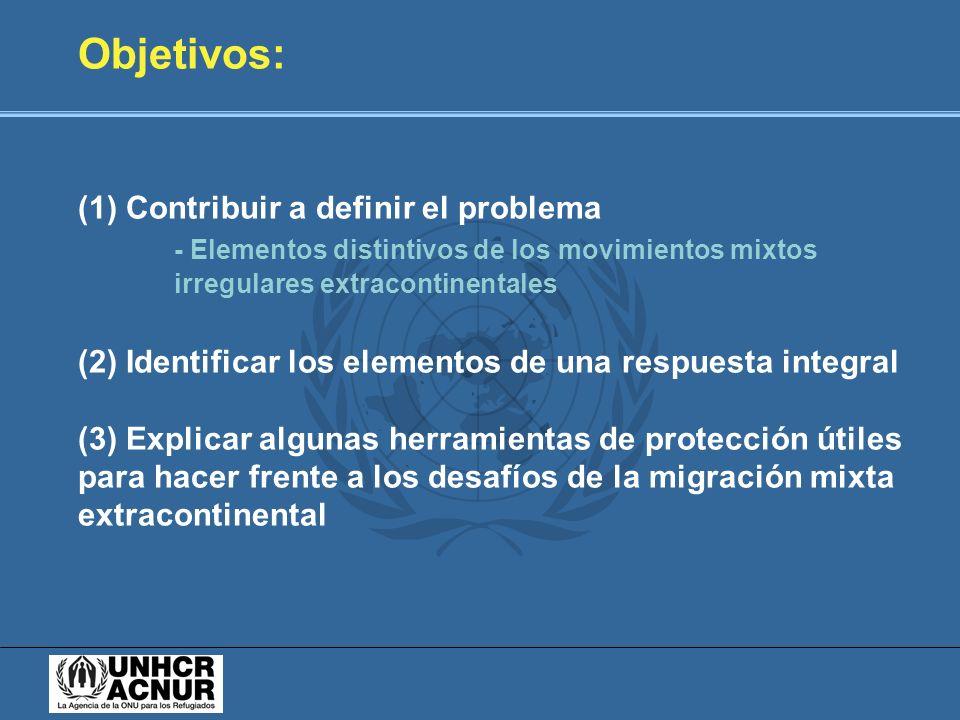 Objetivos: (1) Contribuir a definir el problema - Elementos distintivos de los movimientos mixtos irregulares extracontinentales (2) Identificar los elementos de una respuesta integral (3) Explicar algunas herramientas de protección útiles para hacer frente a los desafíos de la migración mixta extracontinental