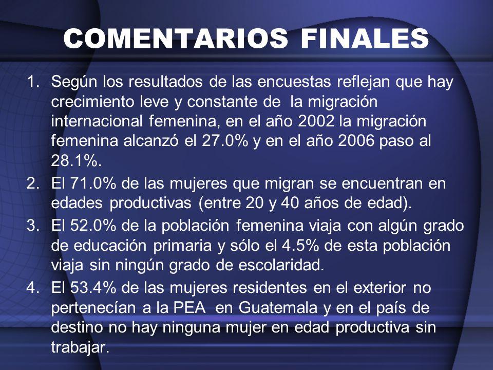 COMENTARIOS FINALES 1.Según los resultados de las encuestas reflejan que hay crecimiento leve y constante de la migración internacional femenina, en e