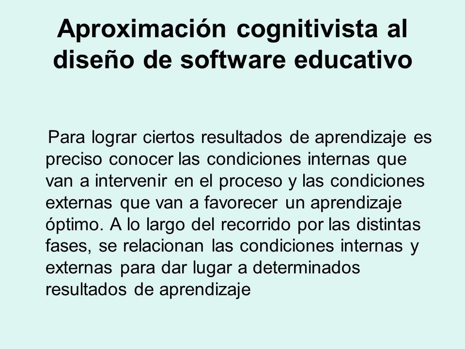 Aproximación cognitivista al diseño de software educativo Para lograr ciertos resultados de aprendizaje es preciso conocer las condiciones internas que van a intervenir en el proceso y las condiciones externas que van a favorecer un aprendizaje óptimo.