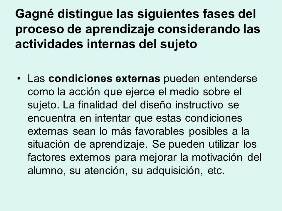 Gagné distingue las siguientes fases del proceso de aprendizaje considerando las actividades internas del sujeto Las condiciones externas pueden entenderse como la acción que ejerce el medio sobre el sujeto.
