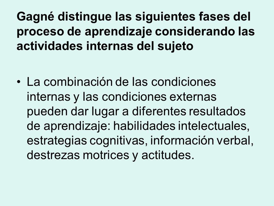Gagné distingue las siguientes fases del proceso de aprendizaje considerando las actividades internas del sujeto La combinación de las condiciones int