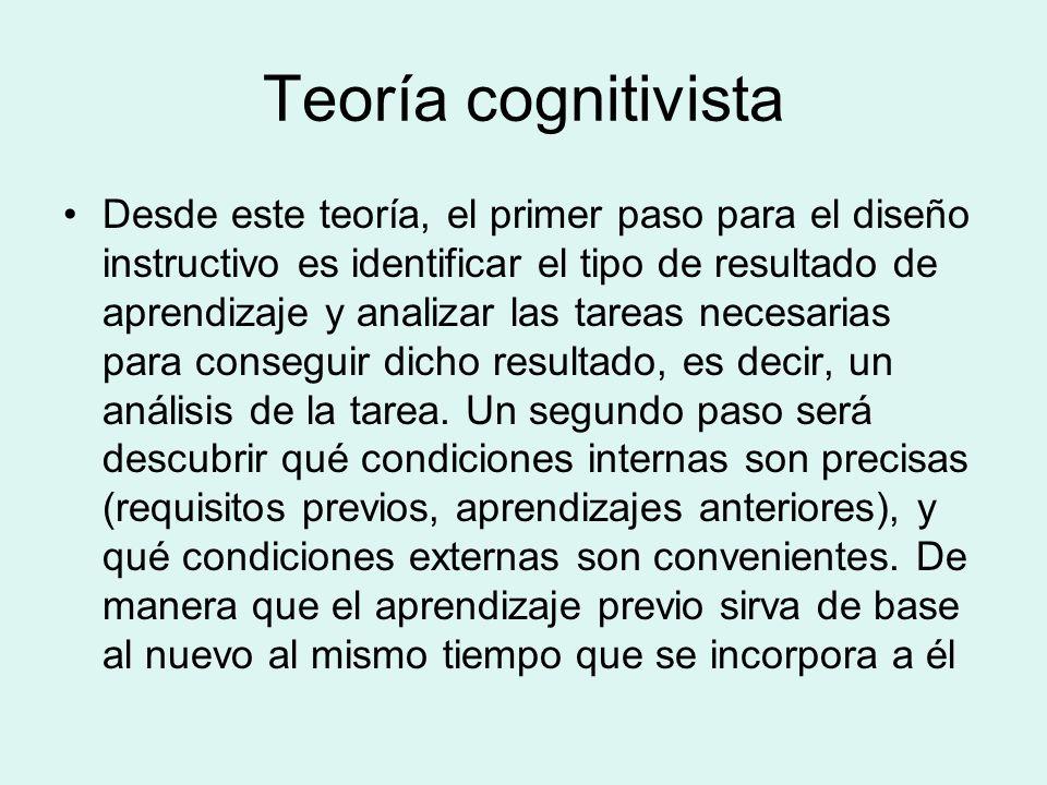 Teoría cognitivista Desde este teoría, el primer paso para el diseño instructivo es identificar el tipo de resultado de aprendizaje y analizar las tareas necesarias para conseguir dicho resultado, es decir, un análisis de la tarea.