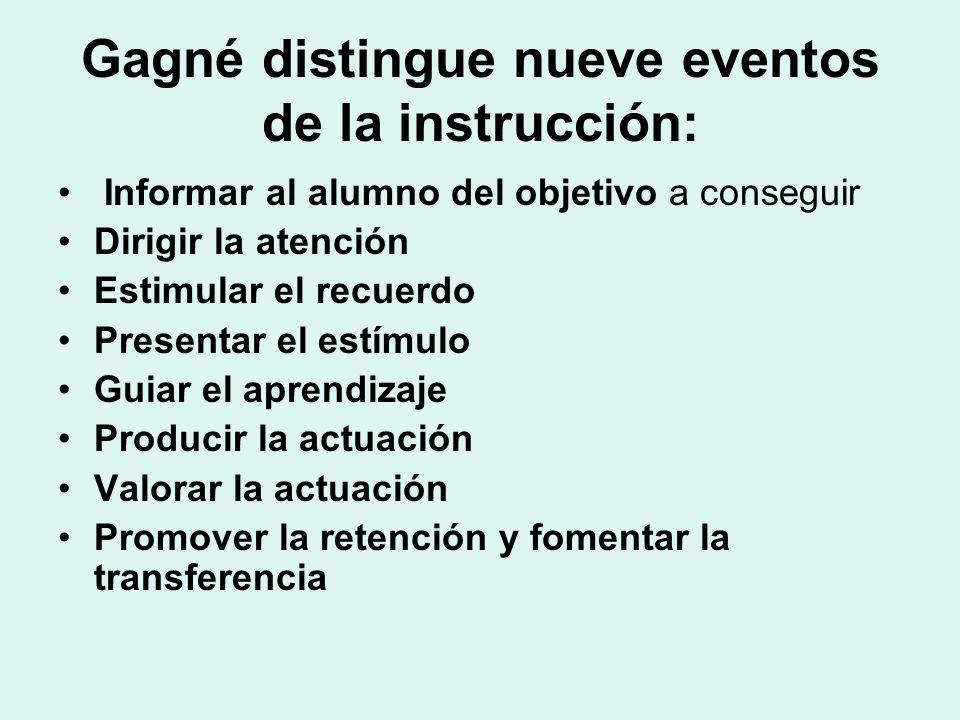 Gagné distingue nueve eventos de la instrucción: Informar al alumno del objetivo a conseguir Dirigir la atención Estimular el recuerdo Presentar el es