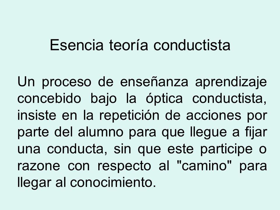 Esencia teoría conductista Un proceso de enseñanza aprendizaje concebido bajo la óptica conductista, insiste en la repetición de acciones por parte de