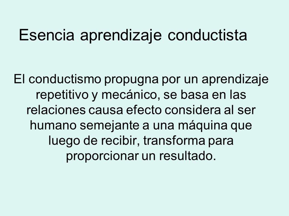 Esencia aprendizaje conductista El conductismo propugna por un aprendizaje repetitivo y mecánico, se basa en las relaciones causa efecto considera al ser humano semejante a una máquina que luego de recibir, transforma para proporcionar un resultado.