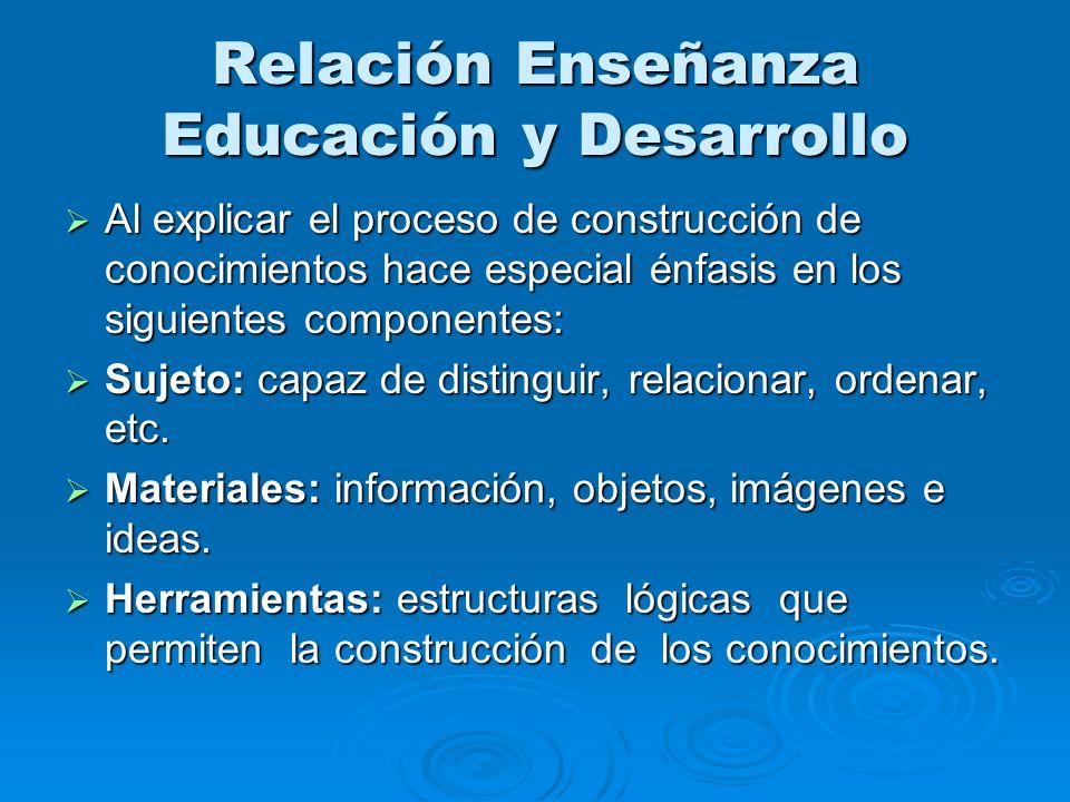 Relación Enseñanza Educación y Desarrollo Al explicar el proceso de construcción de conocimientos hace especial énfasis en los siguientes componentes:
