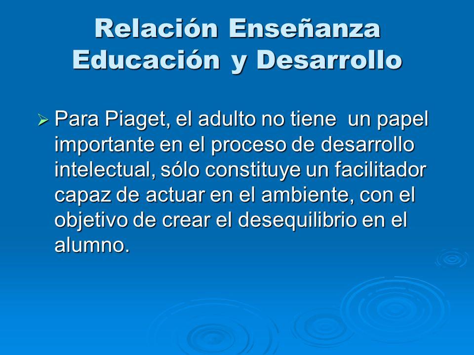 Relación Enseñanza Educación y Desarrollo Para Piaget, el adulto no tiene un papel importante en el proceso de desarrollo intelectual, sólo constituye