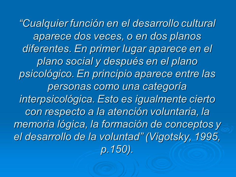 Cualquier función en el desarrollo cultural aparece dos veces, o en dos planos diferentes. En primer lugar aparece en el plano social y después en el