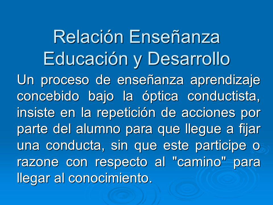 Relación Enseñanza Educación y Desarrollo Se asume en esta posición, que la enseñanza sea desarrolladora, que vaya delante y conduzca al desarrollo, siendo este el resultado del proceso de apropiación (Leontiev, 1975) de la experiencia histórica acumulada por la humanidad.