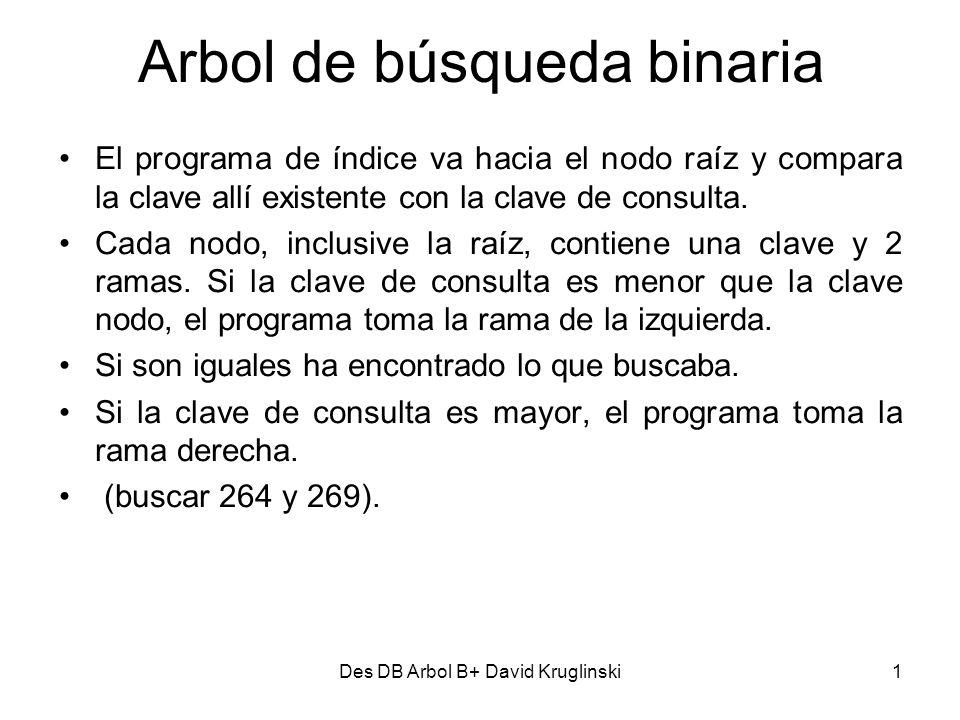 Des DB Arbol B+ David Kruglinski1 Arbol de búsqueda binaria El programa de índice va hacia el nodo raíz y compara la clave allí existente con la clave
