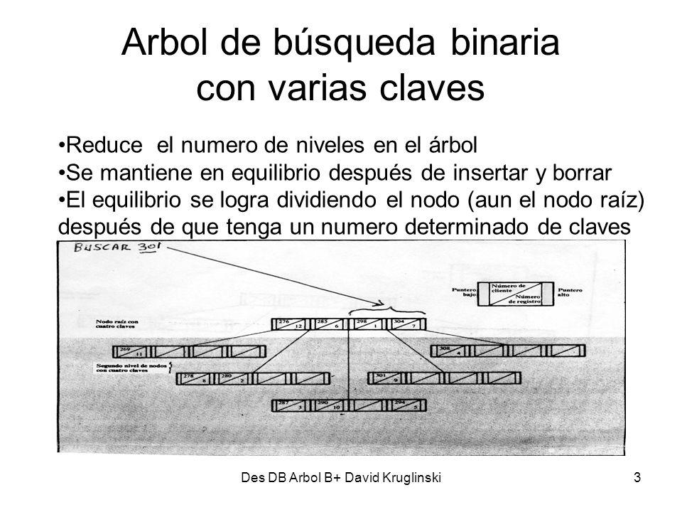 Des DB Arbol B+ David Kruglinski3 Arbol de búsqueda binaria con varias claves Reduce el numero de niveles en el árbol Se mantiene en equilibrio despué