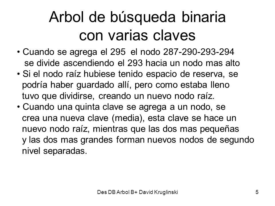 Des DB Arbol B+ David Kruglinski5 Arbol de búsqueda binaria con varias claves Cuando se agrega el 295 el nodo 287-290-293-294 se divide ascendiendo el