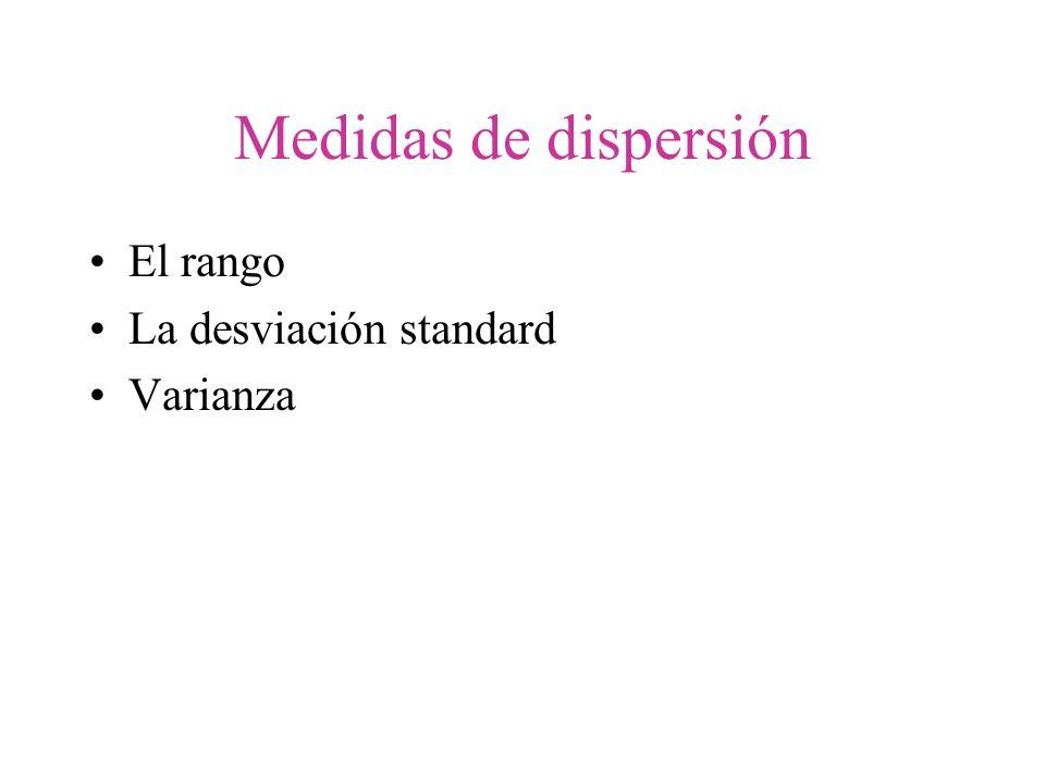 Medidas de dispersión El rango La desviación standard Varianza