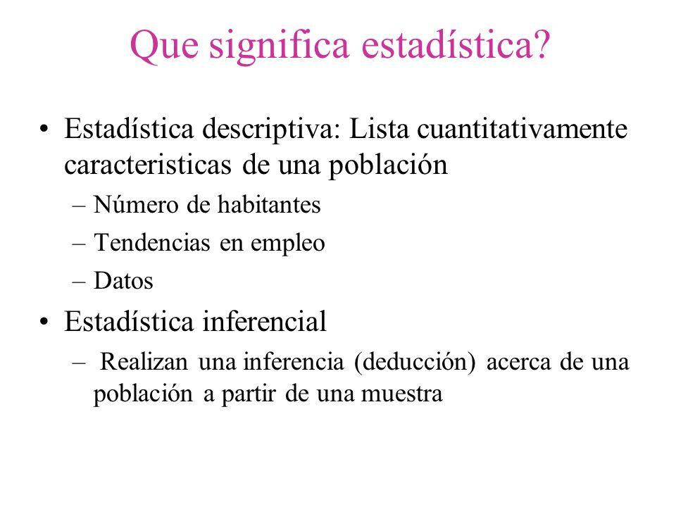 Que significa estadística? Estadística descriptiva: Lista cuantitativamente caracteristicas de una población –Número de habitantes –Tendencias en empl
