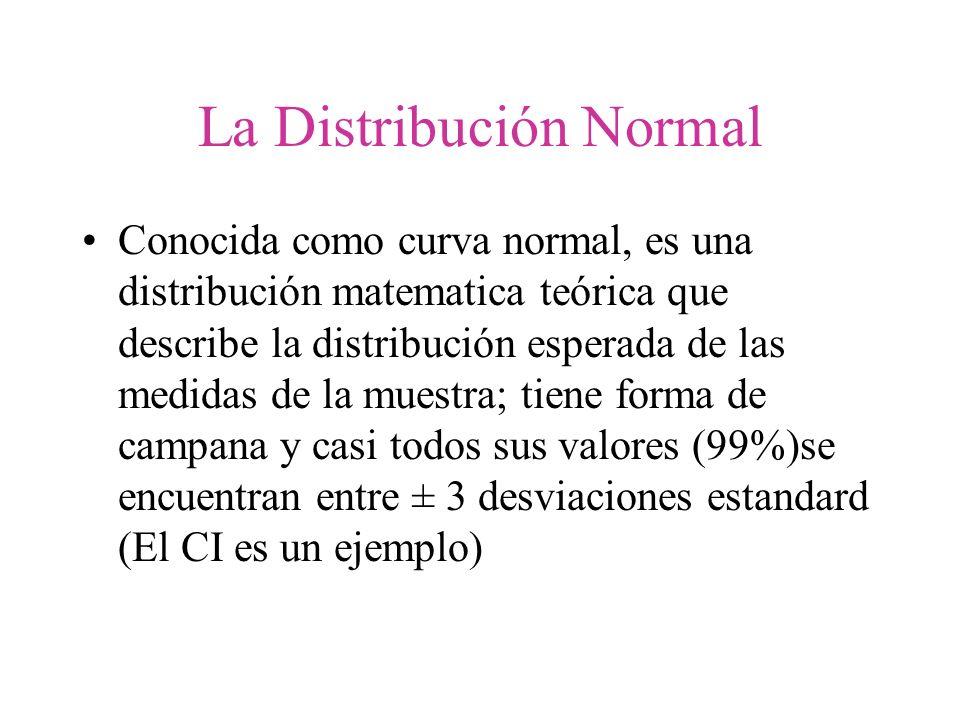 La Distribución Normal Conocida como curva normal, es una distribución matematica teórica que describe la distribución esperada de las medidas de la m