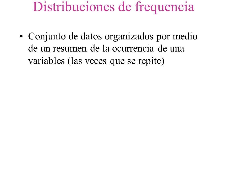 Calificación de la desviación Para calcular qué tan alejada se encuentra una observación de la media se calcula la calificacion individual