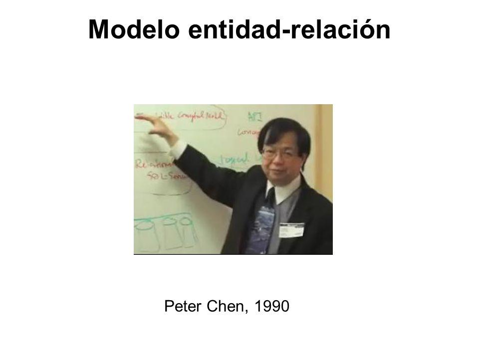 Modelo entidad-relación Peter Chen, 1990