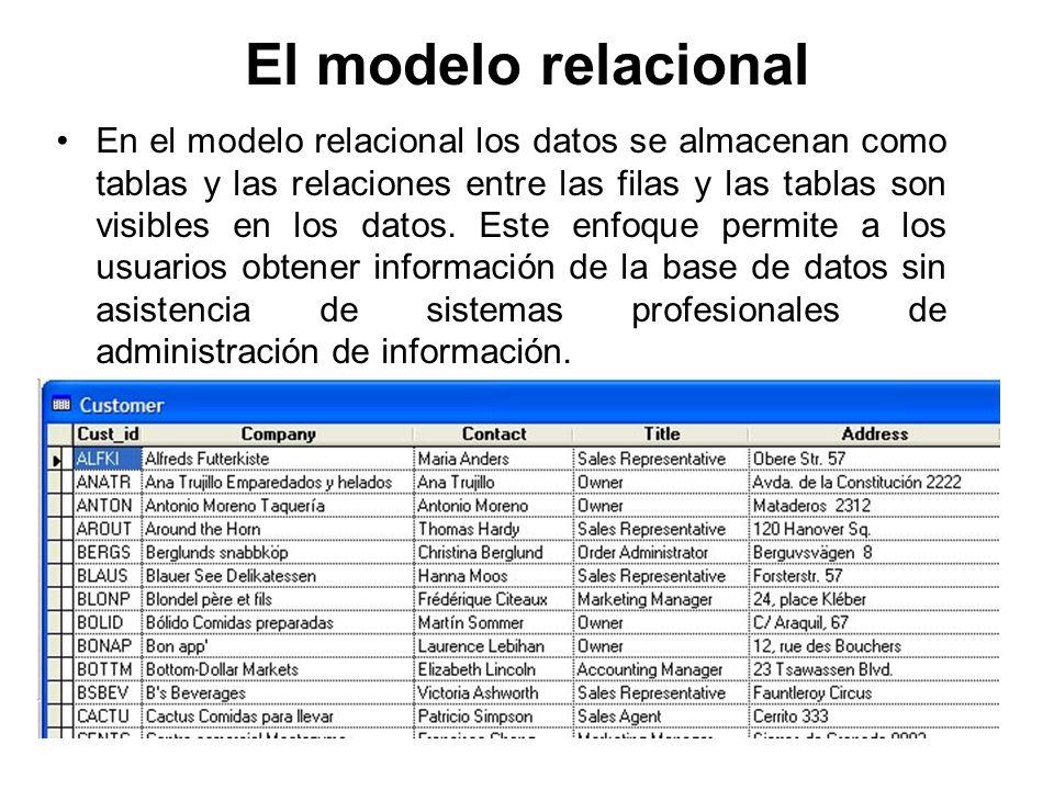 El modelo relacional En el modelo relacional los datos se almacenan como tablas y las relaciones entre las filas y las tablas son visibles en los dato