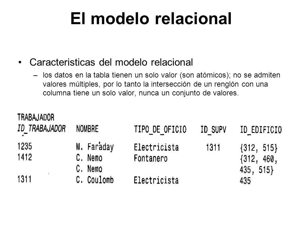 Caracteristicas del modelo relacional –los datos en la tabla tienen un solo valor (son atómicos); no se admiten valores múltiples, por lo tanto la int