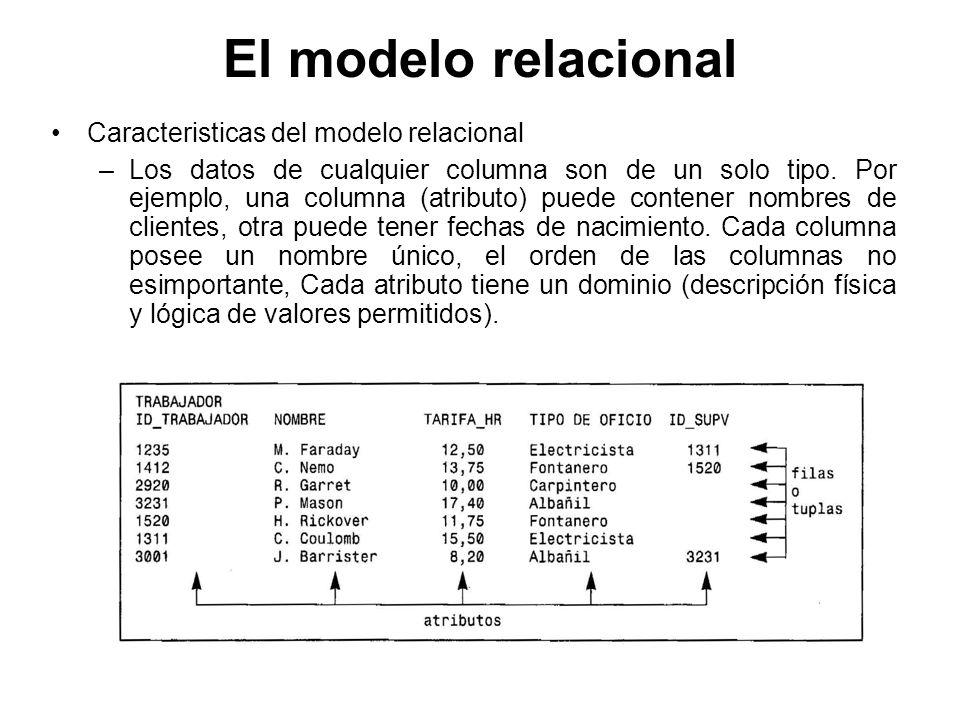 El modelo relacional Caracteristicas del modelo relacional –Los datos de cualquier columna son de un solo tipo. Por ejemplo, una columna (atributo) pu