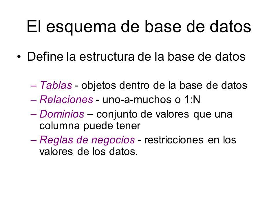 El esquema de base de datos Define la estructura de la base de datos –Tablas - objetos dentro de la base de datos –Relaciones - uno-a-muchos o 1:N –Do