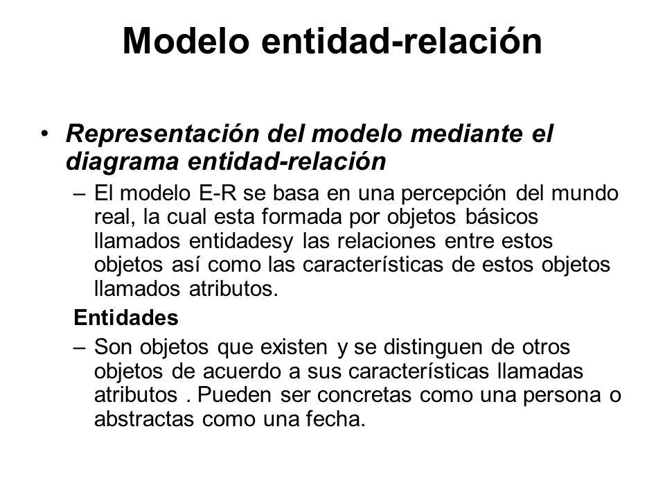 Modelo entidad-relación Representación del modelo mediante el diagrama entidad-relación –El modelo E-R se basa en una percepción del mundo real, la cu
