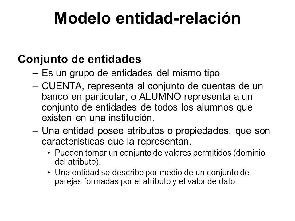 Modelo entidad-relación Conjunto de entidades –Es un grupo de entidades del mismo tipo –CUENTA, representa al conjunto de cuentas de un banco en parti