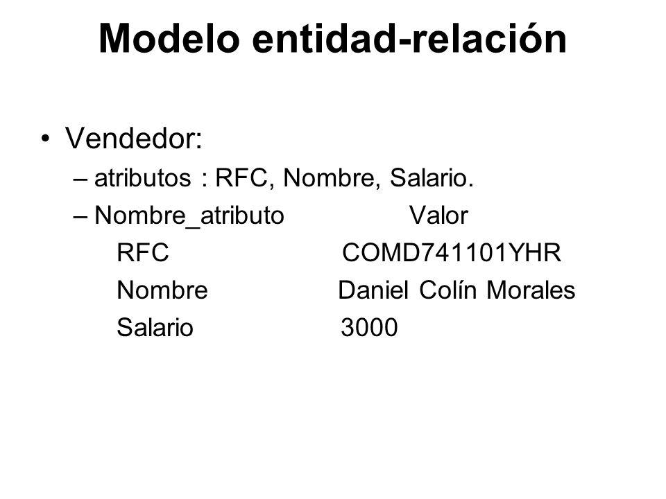 Vendedor: –atributos : RFC, Nombre, Salario. –Nombre_atributo Valor RFC COMD741101YHR Nombre Daniel Colín Morales Salario 3000 Modelo entidad-relación