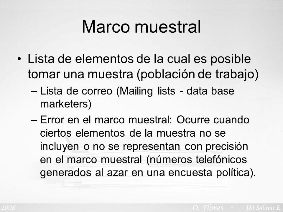 Marco muestral Lista de elementos de la cual es posible tomar una muestra (población de trabajo) –Lista de correo (Mailing lists - data base marketers