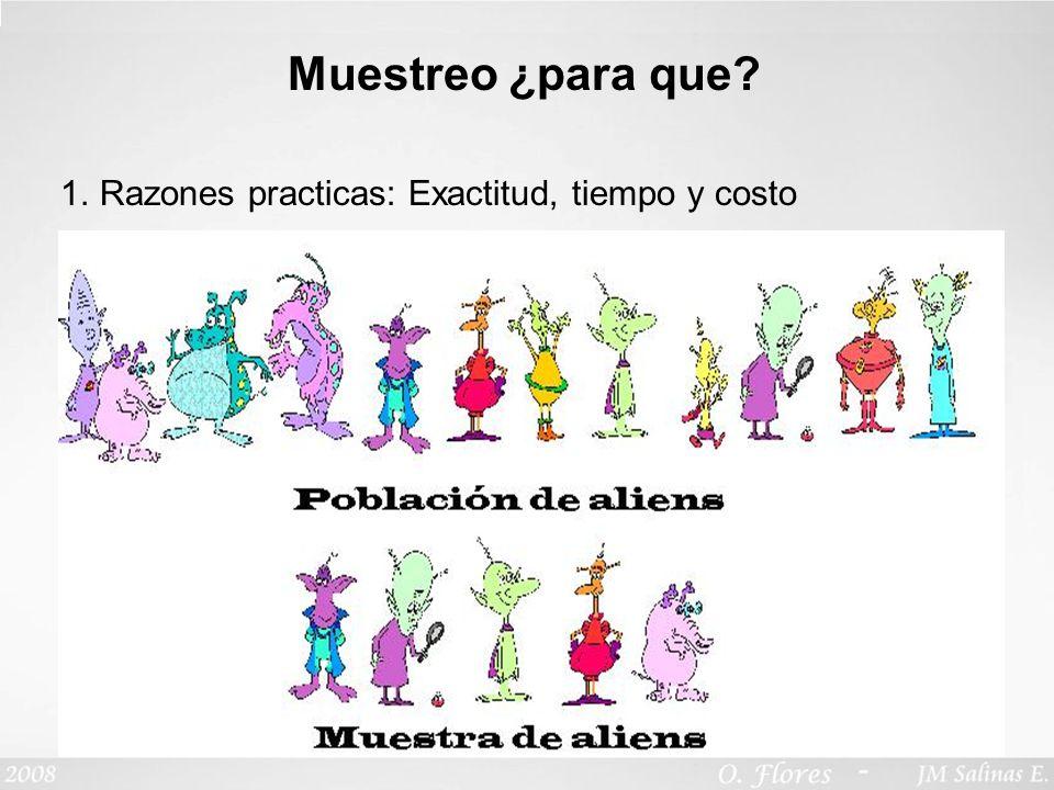 Muestreo ¿para que? 1.Razones practicas: Exactitud, tiempo y costo CPA Juan Manuel Salinas E.7