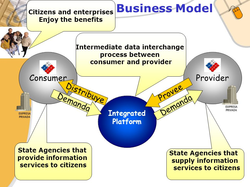 10 Business Model State Agencies that supply information services to citizens Intermediate data interchange process between consumer and provider State Agencies that provide information services to citizens Consumer Provider Integrated Platform Demanda Provee Distribuye EMPRESA PRIVADA Citizens and enterprises Enjoy the benefits EMPRESA PRIVADA