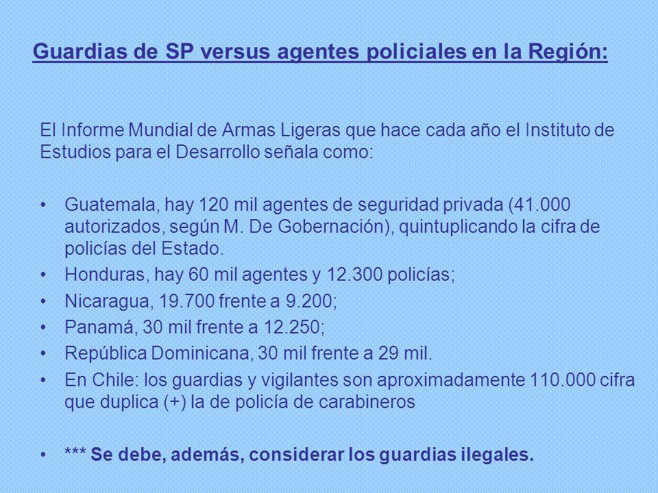 Guardias de SP versus agentes policiales en la Región: El Informe Mundial de Armas Ligeras que hace cada año el Instituto de Estudios para el Desarrol